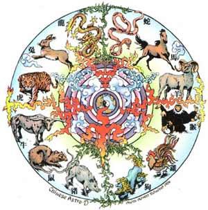 Китайский гороскоп на 2011 год